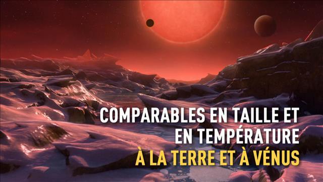 Découverte de trois exoplanètes «potentiellement habitables»
