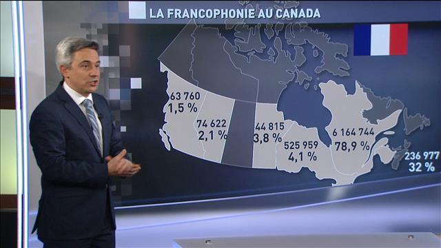 Portrait de la francophonie au Canada