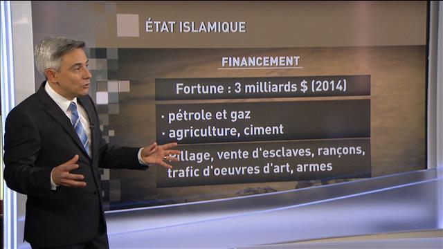 Frédéric Arnould nous explique