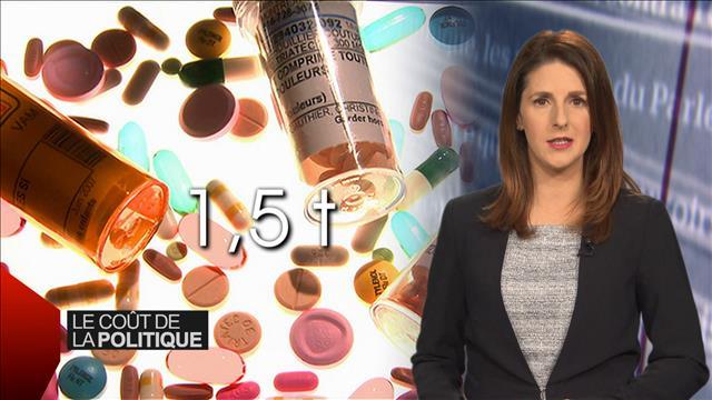 Combien coûtent les collectes de médicaments périmés ?