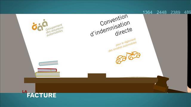 Le fin mot de l'histoire sur la convention d'indemnisation directe