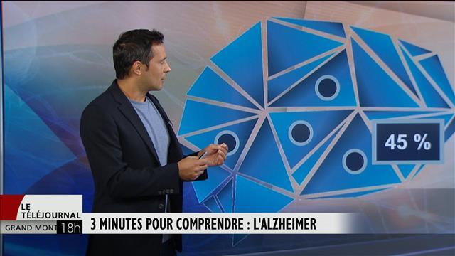 3 minutes pour comprendre l'Alzheimer