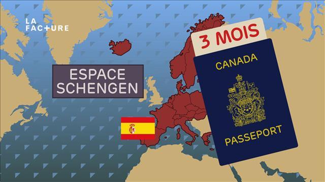 Le fin mot de l'histoire sur la date d'expiration d'un passeport.
