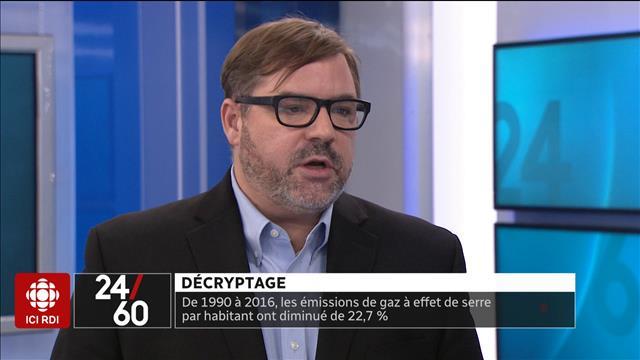 Pourquoi le Québec rate sa cible?