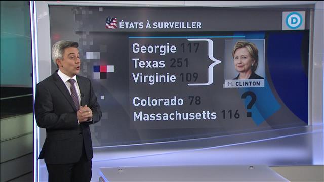 Course à la Maison-Blanche : où en sont les candidats républicains et démocrates?