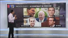 Procès Duffy : le portrait se précise (2015-03-03)