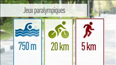 Vers Rio: le triathlon