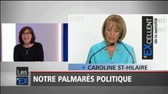 Palmarès politique