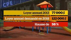 Les hausses de loyers de la CSDM dénoncées