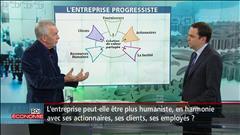 Le modèle de l'entreprise progressiste