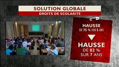 Québec propose une solution globale.