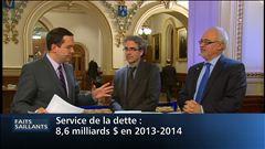 RDI Économie - Entrevue Luc Godbout et Carlos Leitao