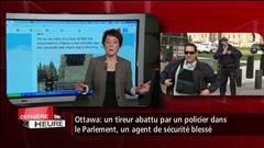 Ce que disent les médias sociaux sur Ottawa