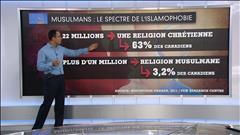 L'islamophobie après l'attentat