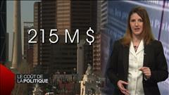Combien coûte la chute des prix du pétrole au trésor public ?