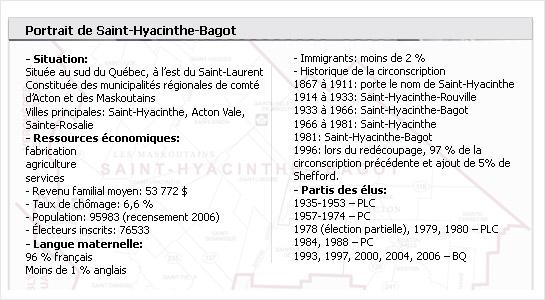 Saint hyacinthe bagot ici radio for Chambre de commerce de st hyacinthe